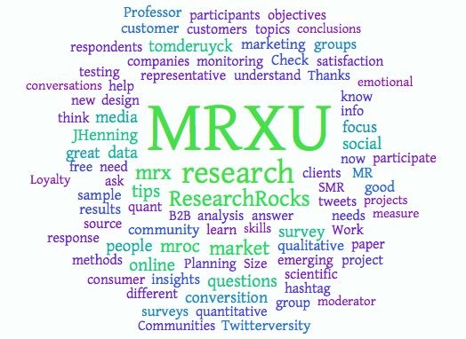 MRXU word cloud