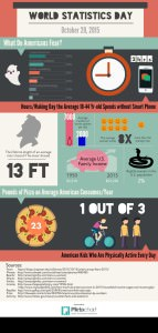 World Statistics Day Infographic