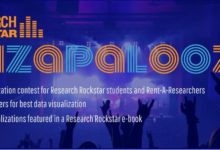 Announcing The (Data)Vizapalooza Data Visualization Contest